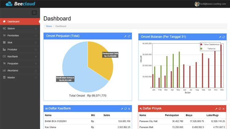 Software akuntansi terbaik - Bee cloud