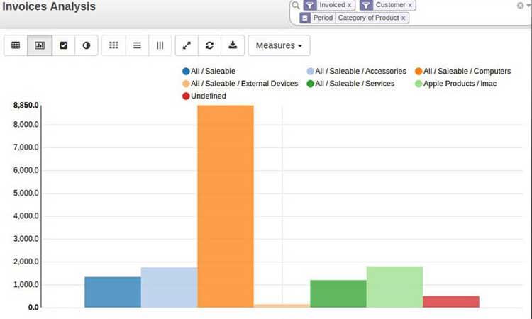 Software akuntansi terbaik - Hashmicro