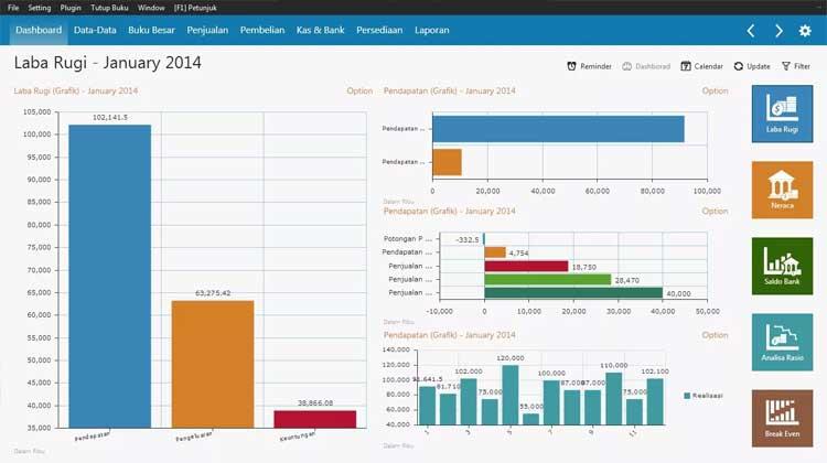 Software akuntansi terbaik - Zahir Accounting