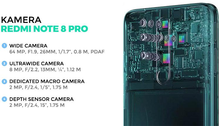 Spesifikasi kamera Xiaomi Redmi Note 8 Pro