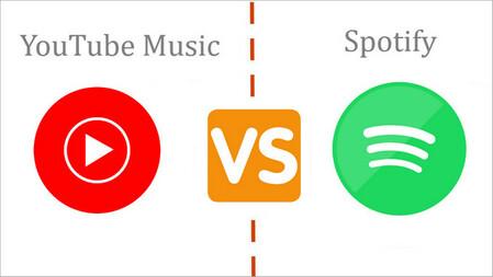 YouTube Premium and YouTube Music benefits