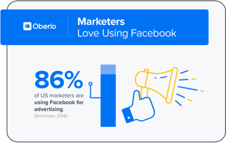 Statistik Marketing Facebook (1)