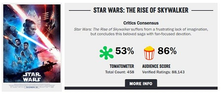 Review Rating The Rise of Skywalker