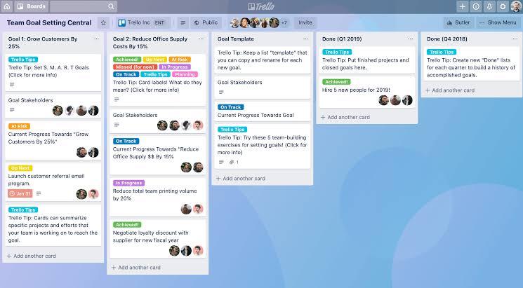 aplikasi bisnis online untuk task management