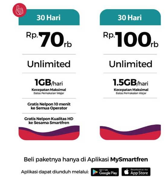 Paket Internet Murah 2020 All Operator