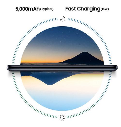 Kapasitas baterai Samsung Galaxy M11