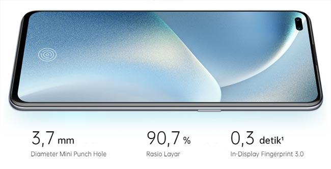 Spesifikasi layar Oppo Reno4 F