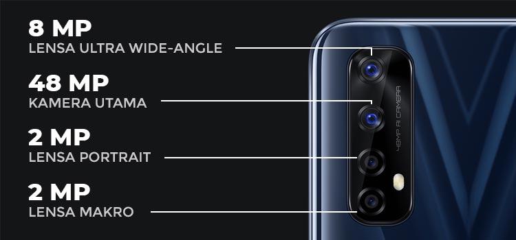Spesifikasi kamera realme narzo 20 pro