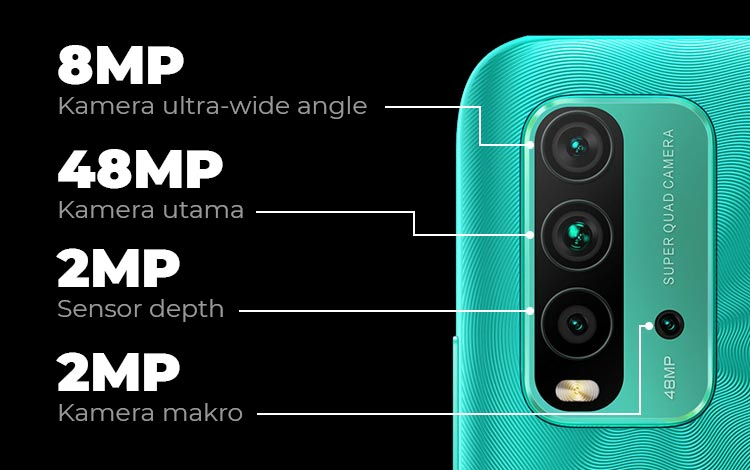 Kamera Xiaomi Redmi 9T