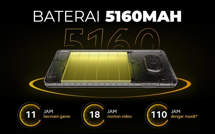 Spesifikasi baterai Poco X3 Pro