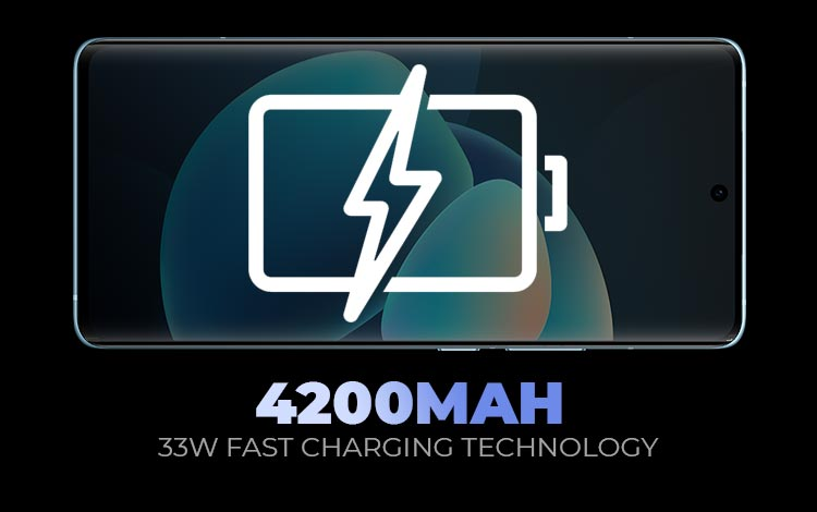 Spesifikasi baterai vivo X60 Pro