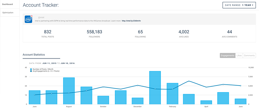 Tools Instagram Analytics Terbaik