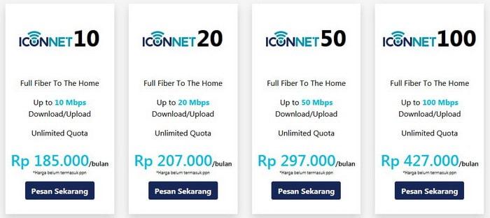 PLN Iconnet